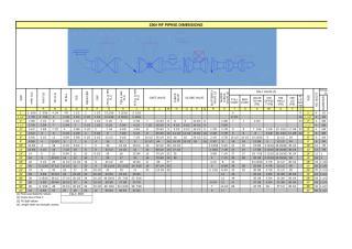 Pipe Steel Vessel Data.xls