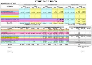 STOK FACE BACK.xls