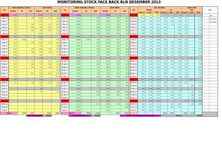Monitoring FB & Core.xls