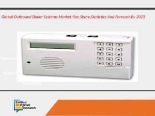 Outbound Dialer Systems Market.pptx