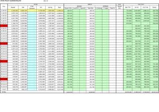 EMAIL PROD BRC JULI-2013.xls